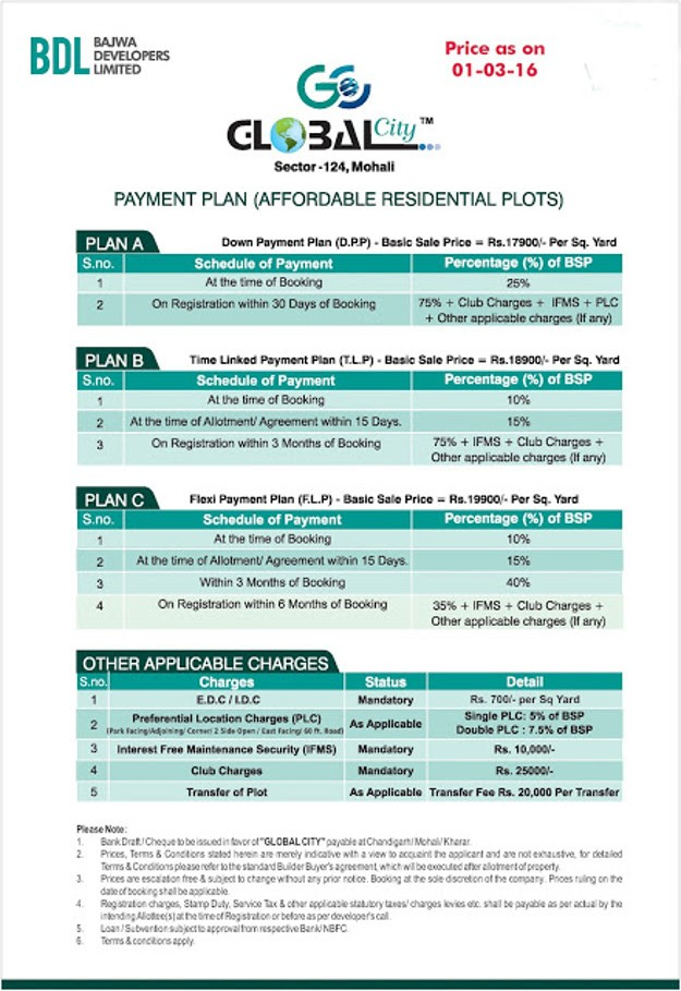 Global City - Plots Payment Plan_1 copy