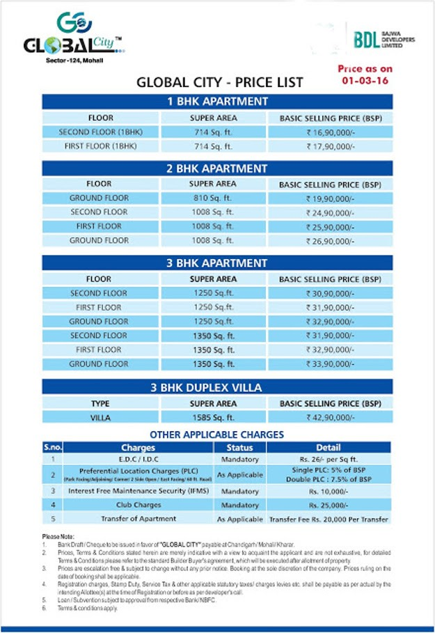 Global City - Price List copy
