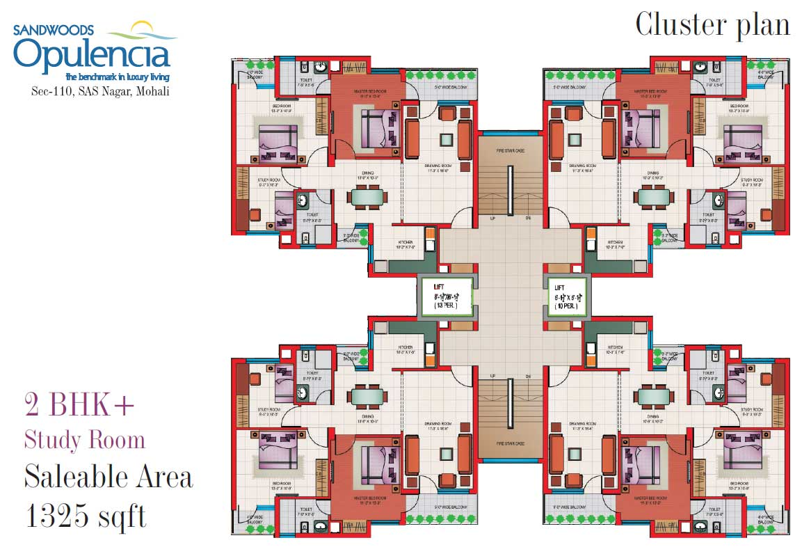 Sandwoods Opulencia Flats Mohali 2 Bhk 3 Bhk 4 Bhk Ready To Move Flats In Sector 110 Mohali